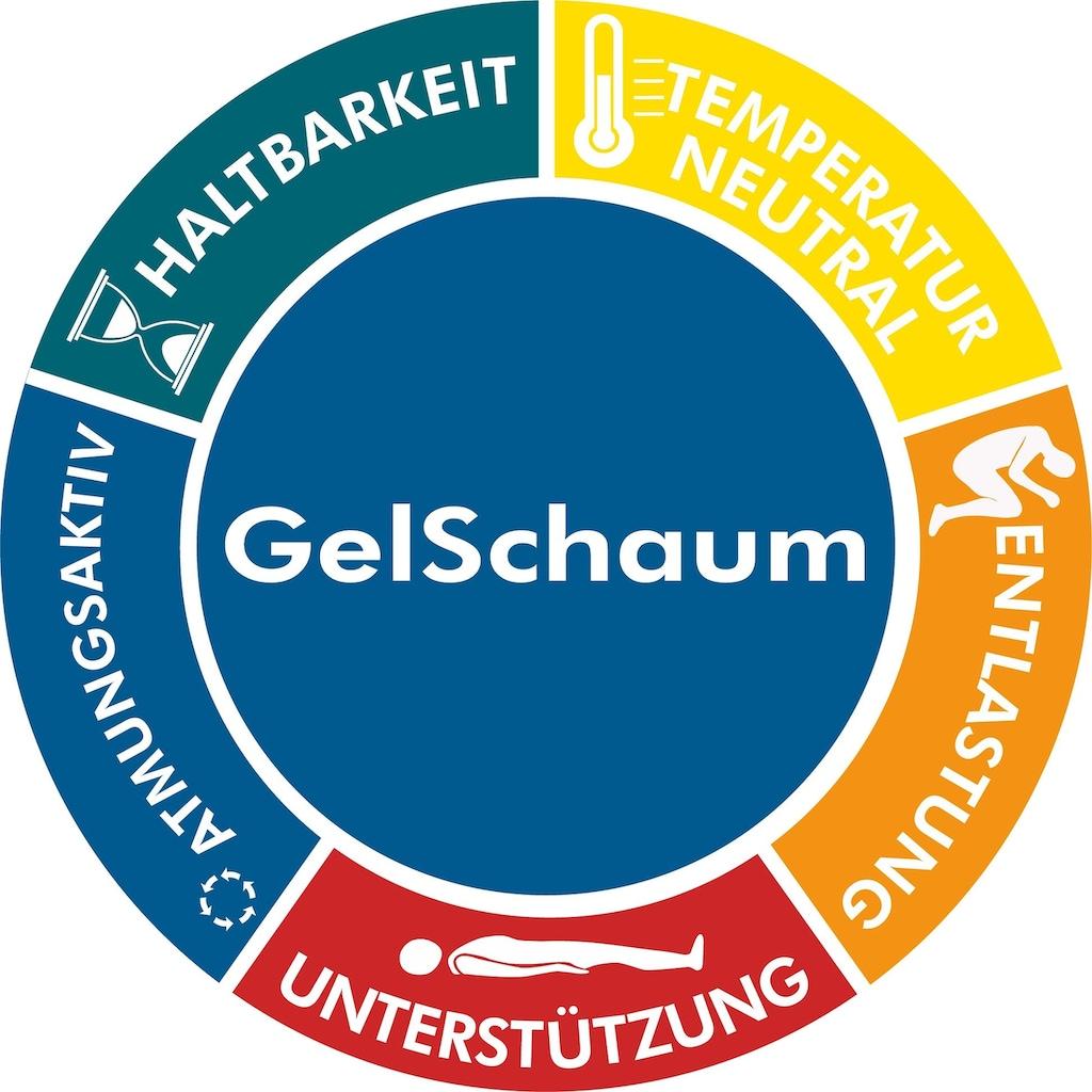 Breckle Gelschaummatratze »Gelschaum-3000«, (1 St.), Perfekte Elastizität und Anpassungsfähigkeit durch Breckle Gelschaum