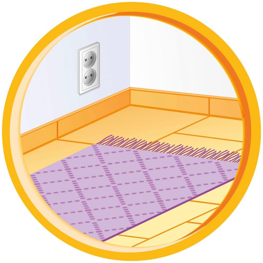 Swirl Bodendüse »Swirl® Teppich- Tiefenreinigungsdüse«, (Packung, 3 tlg.)