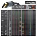 Primewire Premium HDMI Kabel 2.1 - 8k @ 120 Hz (DSC)