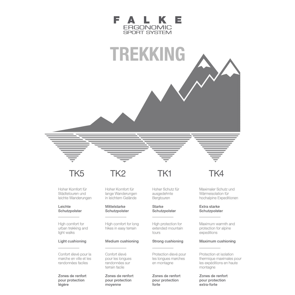 FALKE Wandersocken »TK4 Trekking«, (1 Paar), mit extra starker Polsterung