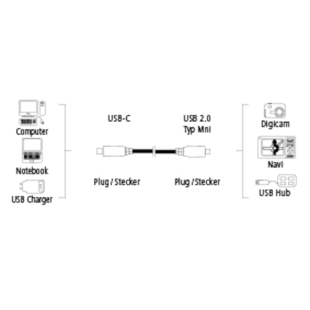 Hama USB-C-Kabel, USB 2.0, USB-C-Stecker – Mini-USB-Stecker