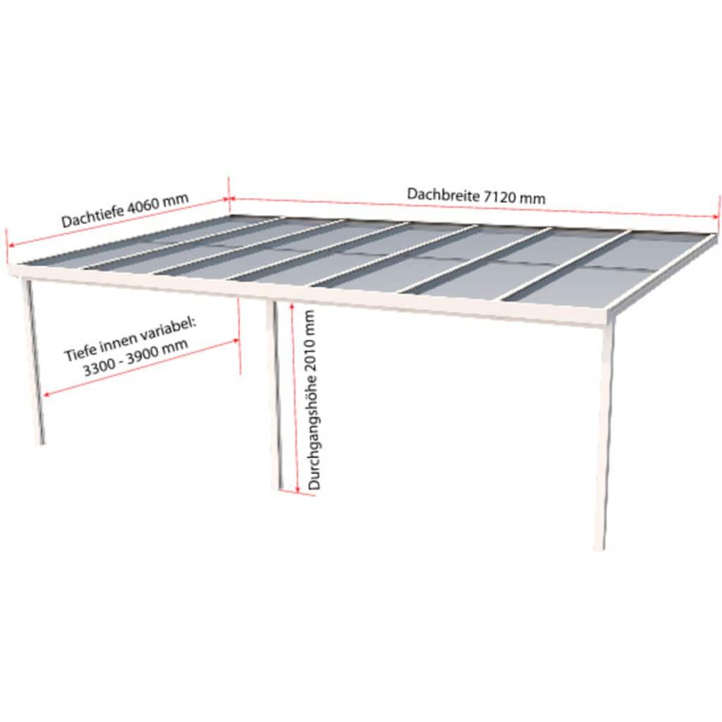 GUTTA Terrassendach »Premium«, BxT: 712x406 cm, Dach Polycarbonat klar