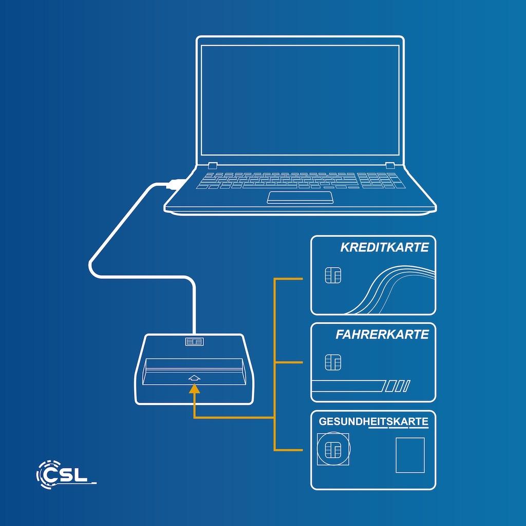 CSL USB Chipkartenleser - HBCI fähig