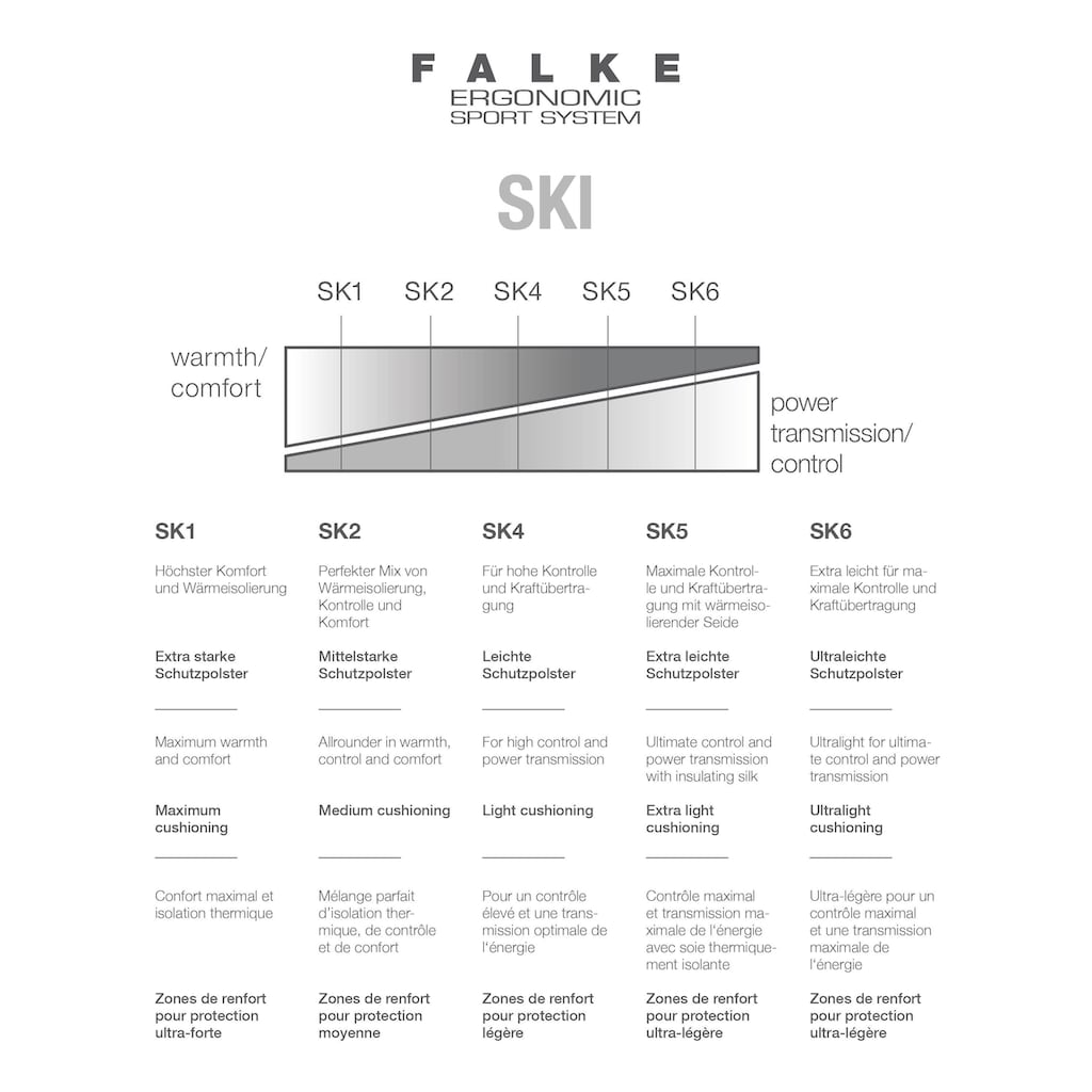 FALKE Skisocken »SK2 Skiing«, (1 Paar), mit mittelstarker Polsterung